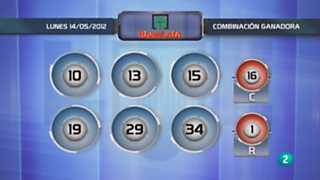 Lotería diaria - 14/05/12