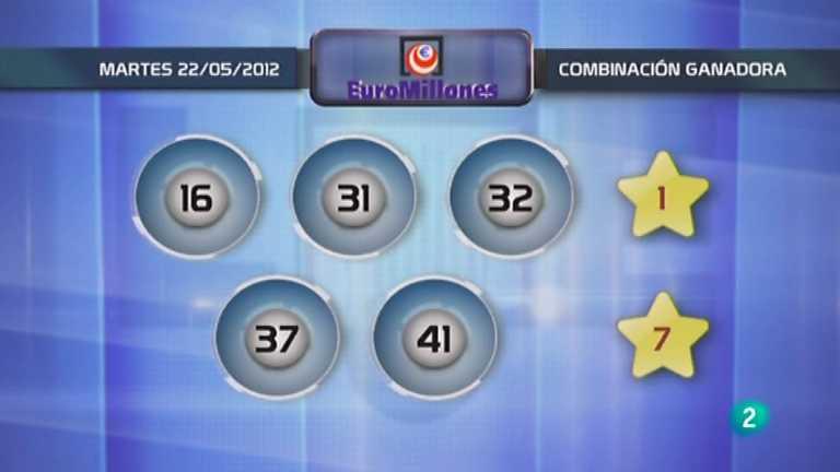 Lotería diaria - 22/05/12
