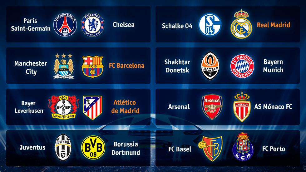 Futbol soccer y americano: Cuartos de Champions League 2015