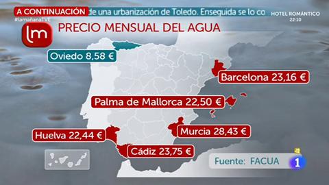¿Cuánto vale el agua según la capital española?