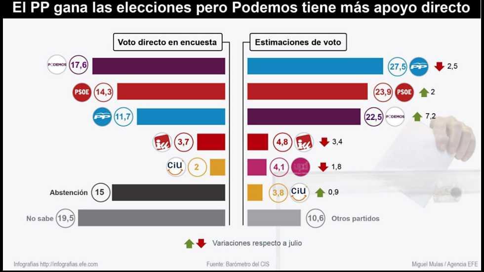 Informe Semanal - El mapa político