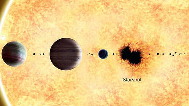 Nuevo sistema planetario