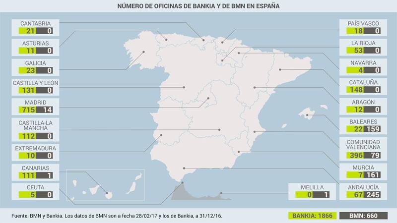 Número de oficinas de Bankia y BMN en España