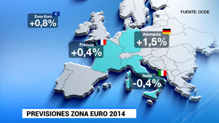 La OCDE enfría sus previsiones y la principal culpable es la zona euro