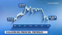 Ir al VideoLos precios del petróleo siguen cayendo