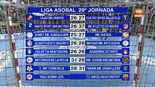 Balonmano - Liga ASOBAL - Reale Ademar León-FC Barcelona Intersport