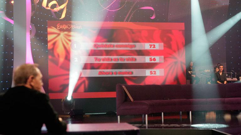 Eurovisión 2012 - Recuento de votos de la gala de TVE