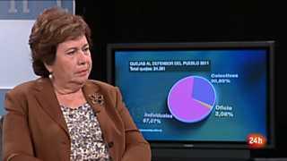Parlamento - Reforma financiera - 12/05/12