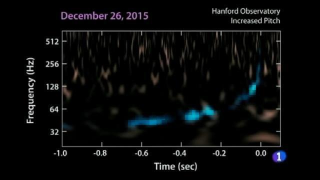 Segona ona gravitacional