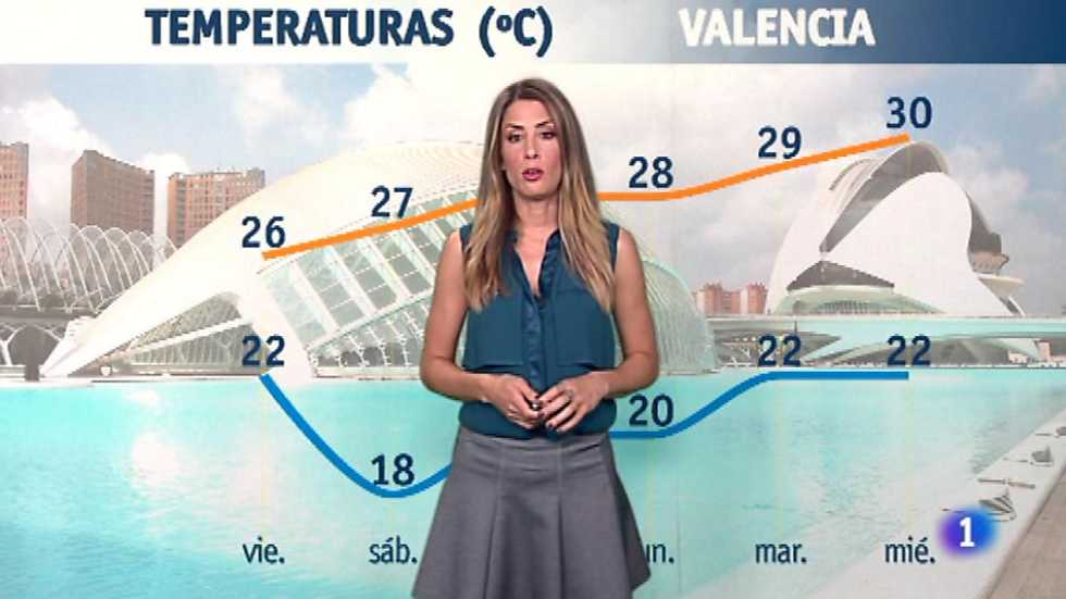 El tiempo en la Comunidad Valenciana - 09/06/17