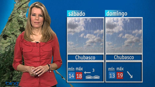 El tiempo en Melilla - 30/03/12