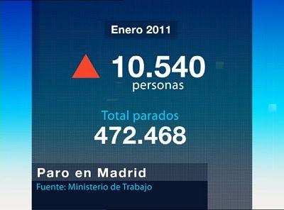 La Comunidad de Madrid en 4' - 02/02/11