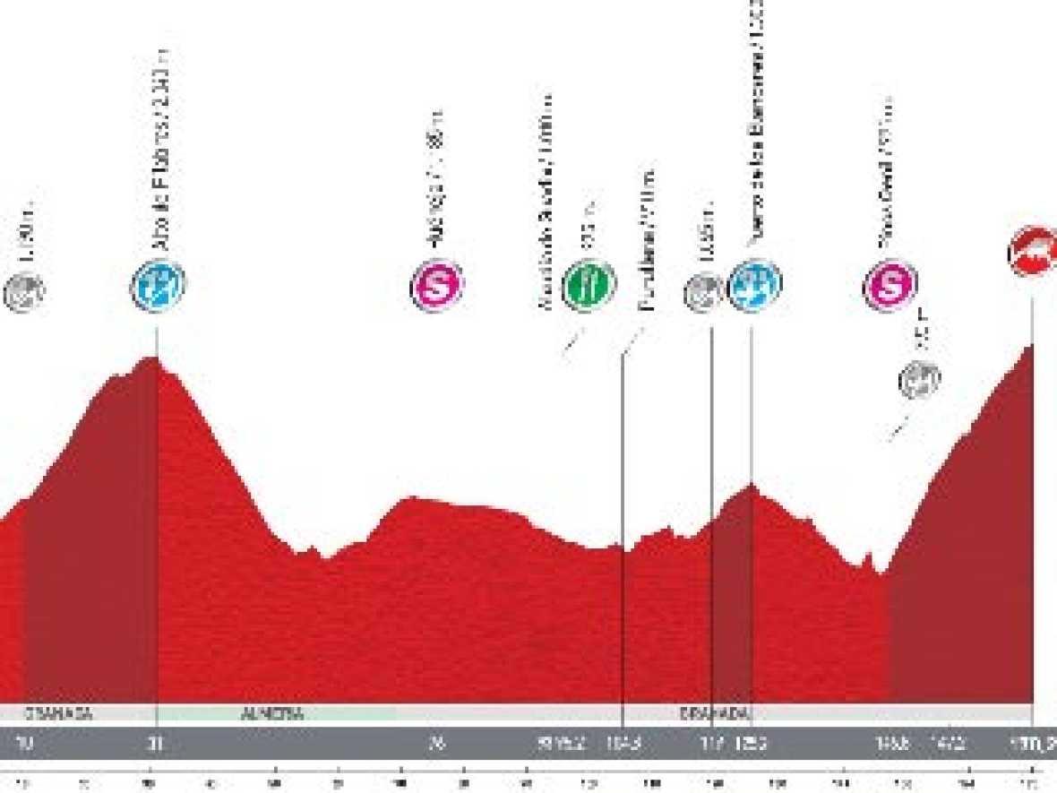 El corredor español del equipo Andalucía Caja Granada, José Luis Roldán, analiza la cuarta etapa. La montaña no se hace esperar en la ronda española y mañana Sierra Nevada espera al pelotón.