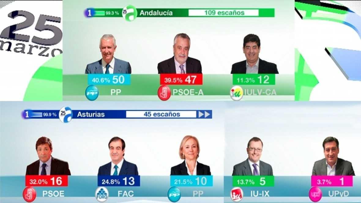 Especial informativo - Noche electoral. Elecciones autonómicas de Andalucía y Asturias - 25/03/12 - Ver ahora