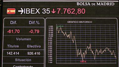 Los temores ante una posible recesión  hacen que las bolsas europeas se desplomen