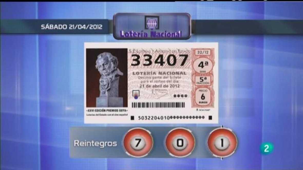 Lotería diaria - 21/04/12 - Ver ahora