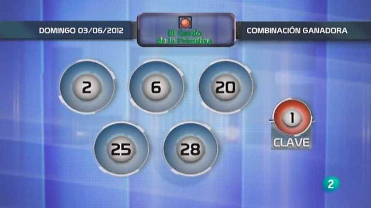 Lotería diaria - 03/06/12 - Ver ahora
