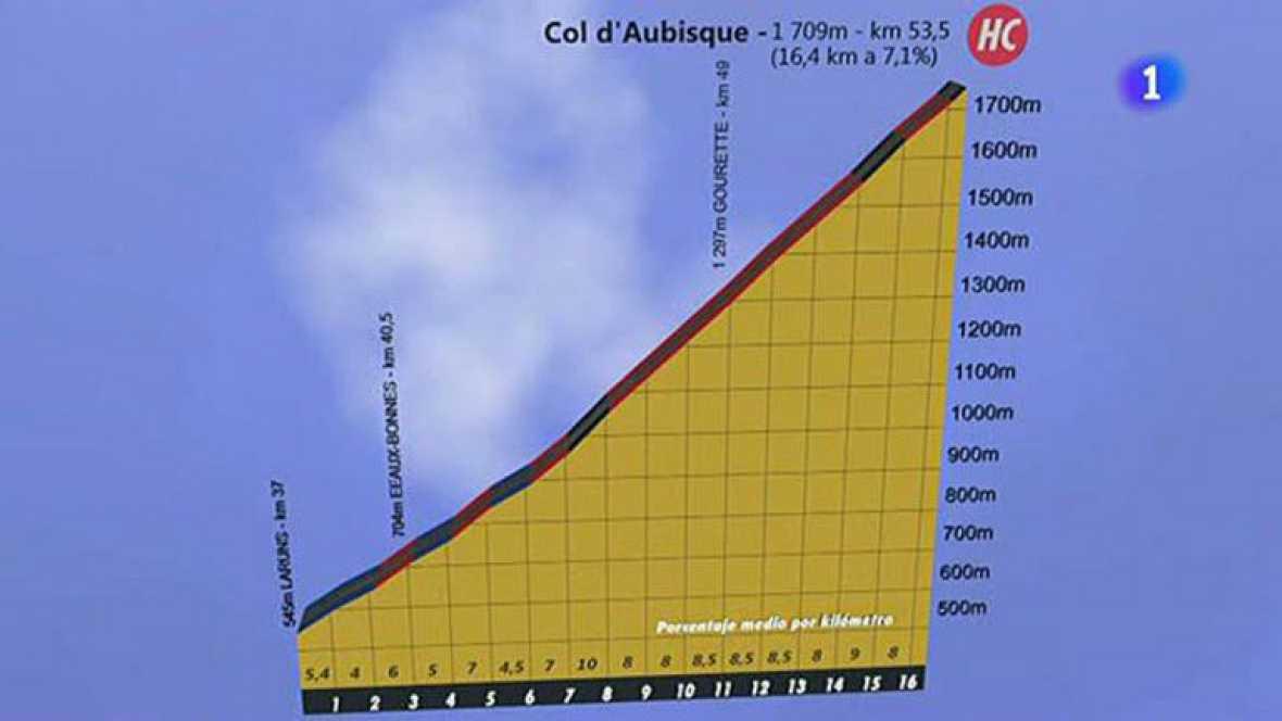La primera etapa pirenaica se desarrollará a lo largo de 197 Km. entre Pau y Bagneréres de Luchon y contara con 2 puertos de categoría especial y otro par de primera, con final de etapa en descenso. Entre las ascensiones se encuentra uno de los puer