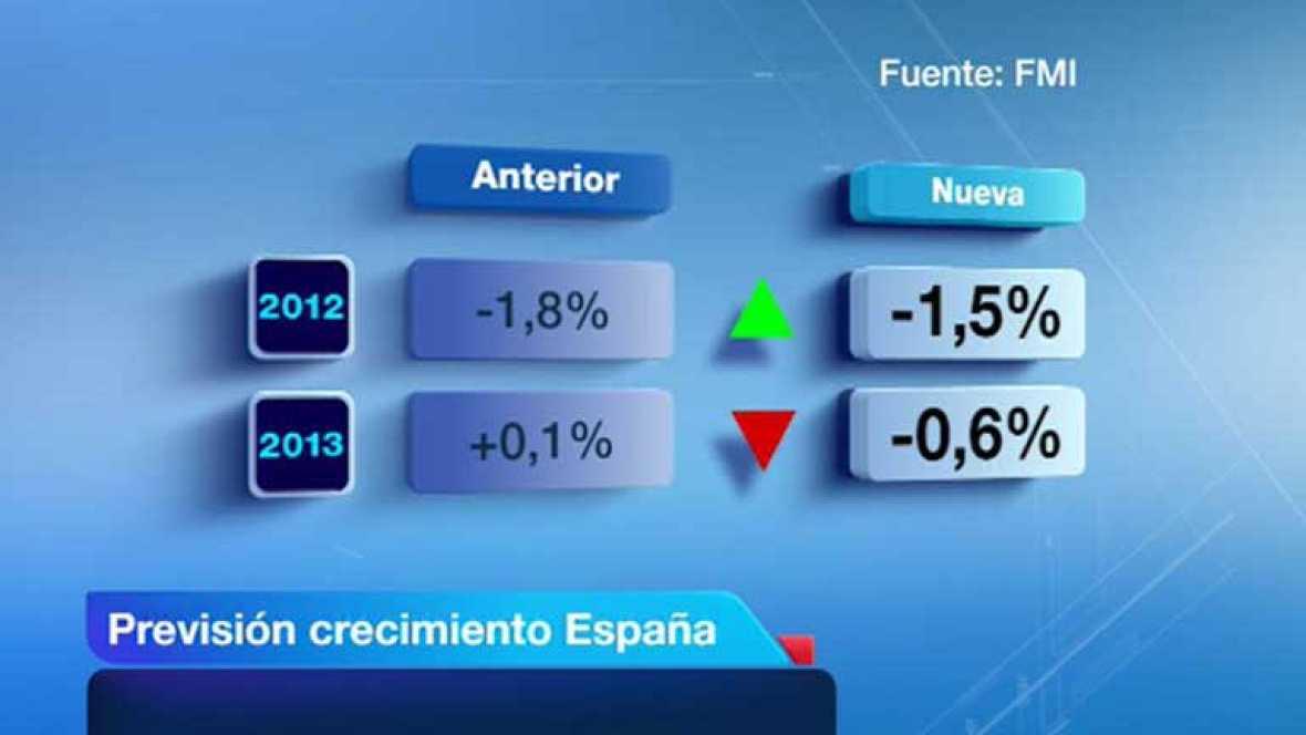 El FMI prevé que España  estará dos años en recesión