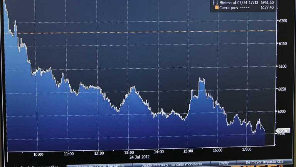 La incertidumbre en el mercado de deuda no se contagia a la bolsa