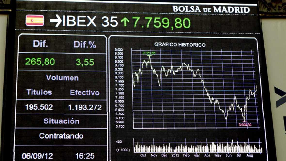 Optimismo en los mercados
