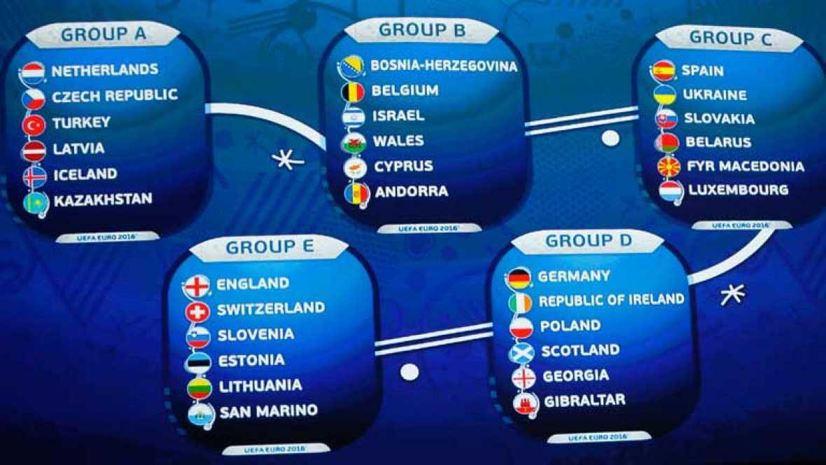F tbol sorteo clasificaci n eurocopa 2016 grupo Clasificacion de equipo de cocina