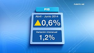 La economía española encadena cuatro trimestres de crecimiento