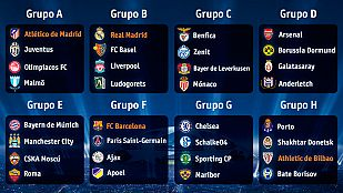 Fútbol - Sorteo fase de grupos UEFA Champions League