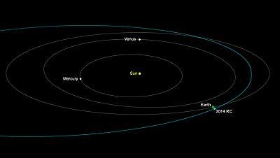 Un asteroide pasa a 40.000 kilómetros de la Tierra