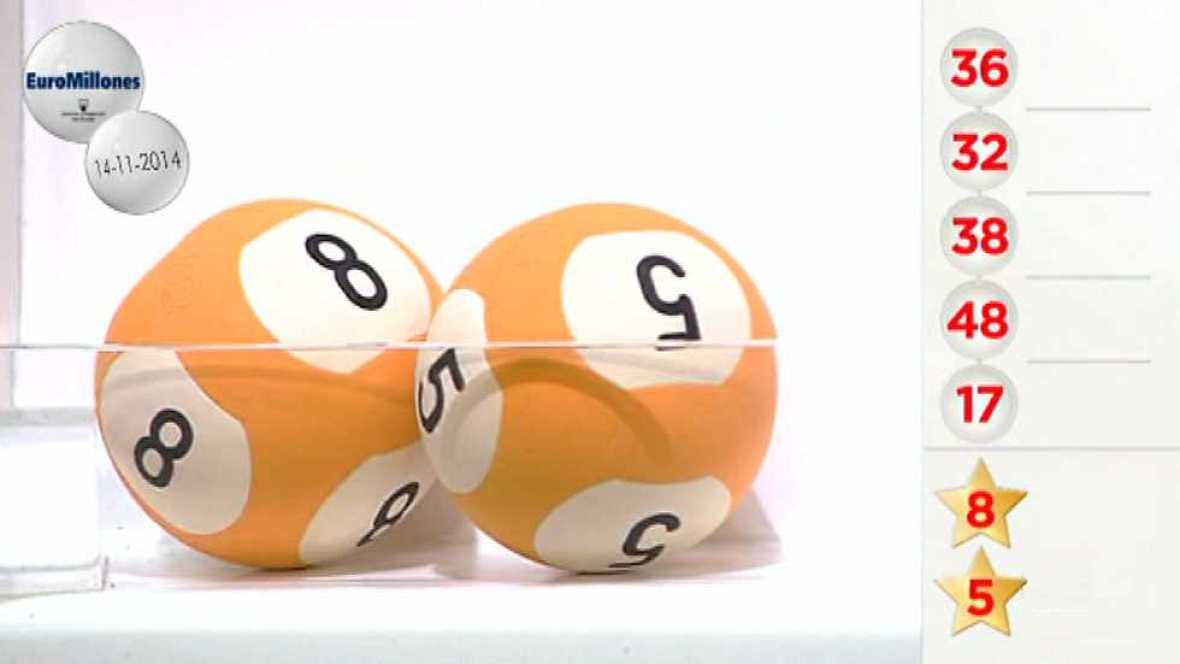La suerte en tus manos - 14/11/14 - Ver ahora
