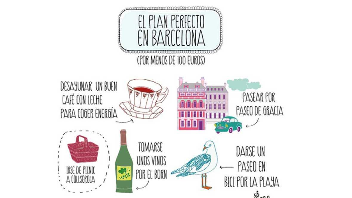Video de  'Guía no aburrida para disfrutar de un finde en Barcelona'