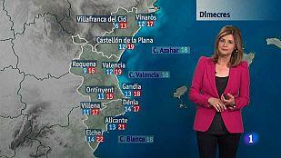 El tiempo en la Comunidad Valenciana - 21/04/15