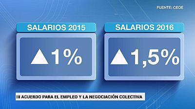 Patronal y sindicatos han propuesto una subida en los sueldos de hasta el uno por ciento en 2015