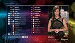 Festival de Eurovisión 2015 (3)