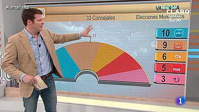 La ma�ana An�lisis: El nuevo mapa pol�tico de Espa�a
