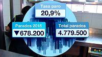 El n�mero de parados se redujo en 678.200 en 2015