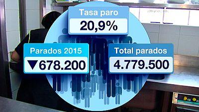 El número de parados se redujo en 678.200 en 2015