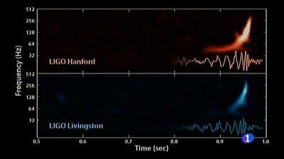 Els científics presentaren la primera ona gravitacional que escolta la humanitat