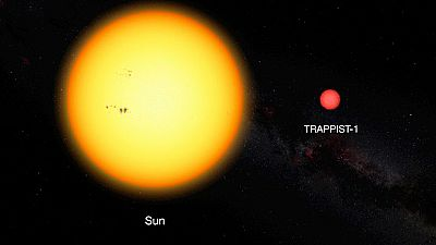Los científicos confían encontrar vida fuera del sistema solar en una estrella enana ultrafría y tres planetas similares a Venus y la Tierra