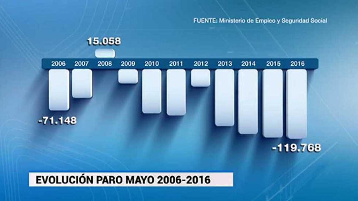Telediario - 15 horas - 02/06/16 - Ver ahora