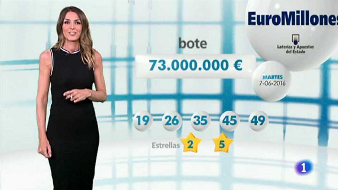 Bonoloto + EuroMillones - 07/06/16 - ver ahora