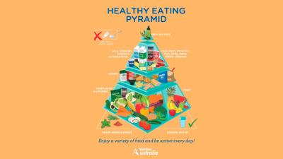 Esto me suena. Las tardes del Ciudadano García - Dieta y nutrición: ¿Por qué la pirámide no ha sido una buena guía alimentaria?