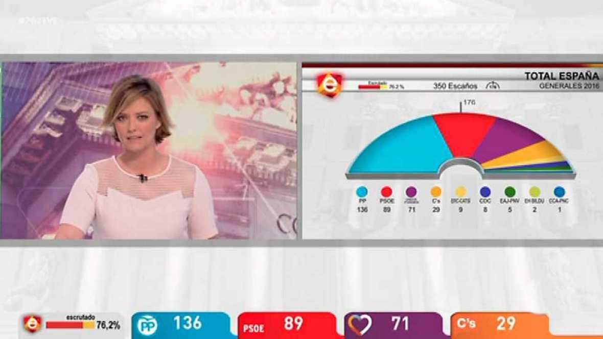 Especial informativo - Noche electoral Elecciones Generales 2016 (1) - ver ahora