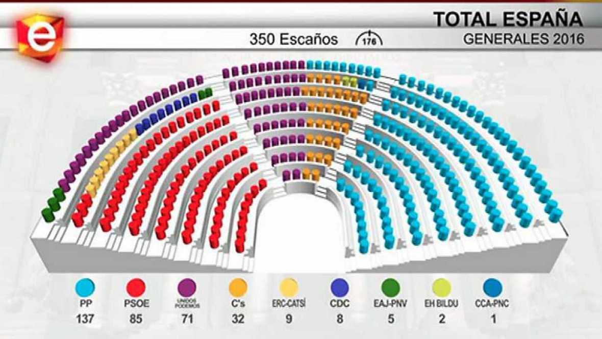 Telediario - 15 horas - 27/06/16 - ver ahora