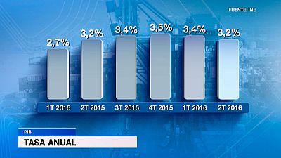 La economía española frena su crecimiento ligeramente entre abril y junio