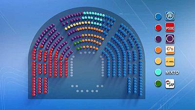 Unidos Podemos y Ciudadanos ocuparán los escaños que tenía Convergència en la anterior legislatura
