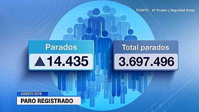 El número de parados registrados subió en 14.435 personas en agosto hasta 3.697.496
