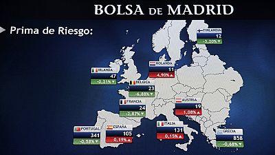 La prima de riesgo de Portugal está en su nivel más alto desde febrero