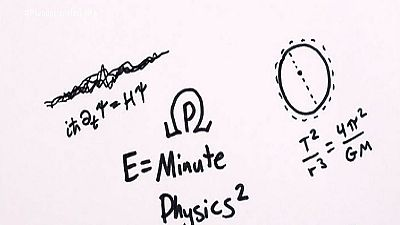 Órbita Laika - Física en un minuto o dos - Universo y Matemáticas