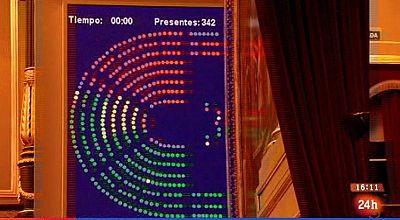 Parlamento - Conoce el parlamento - Disciplina de voto - 05/11/2016